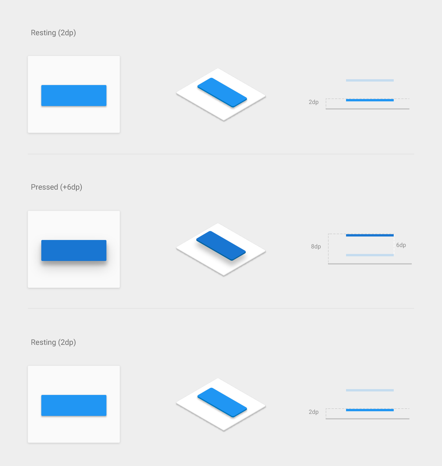 Objects in 3d space what is material google design for Material design space