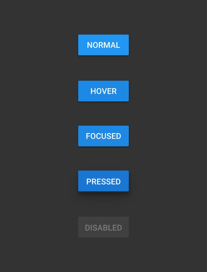 Default Android Design Pattern