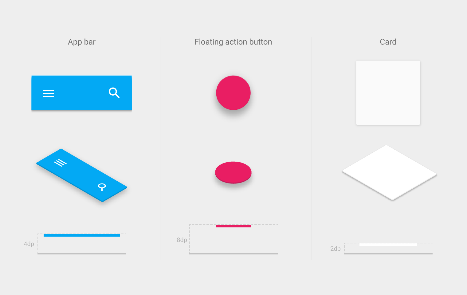 Objects in 3d space what is material google design for Space material design