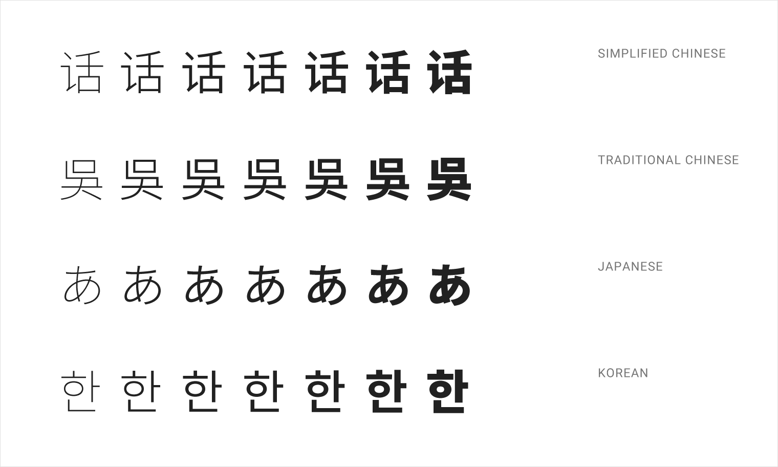 Best Material Design Fonts