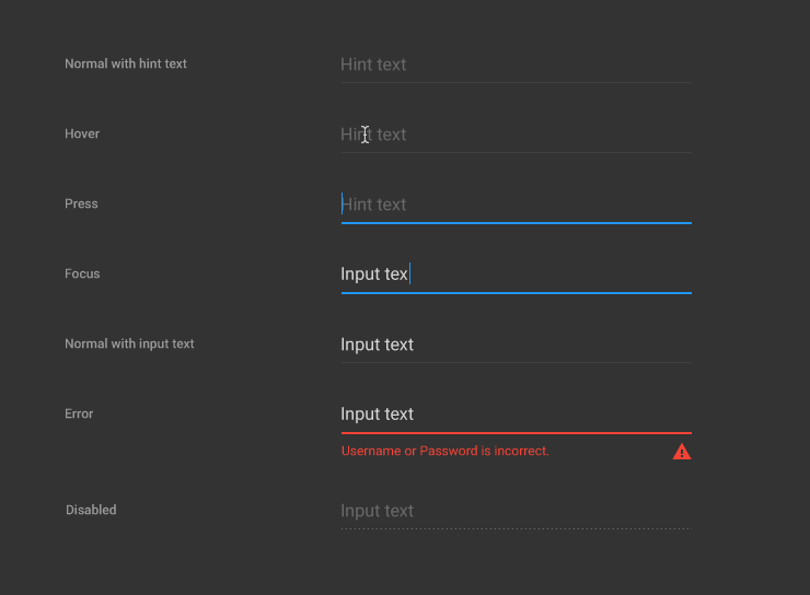 Text fields - Components - Google design guidelines