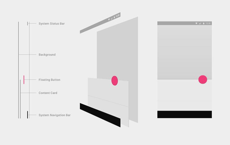 Elevation in Material Design