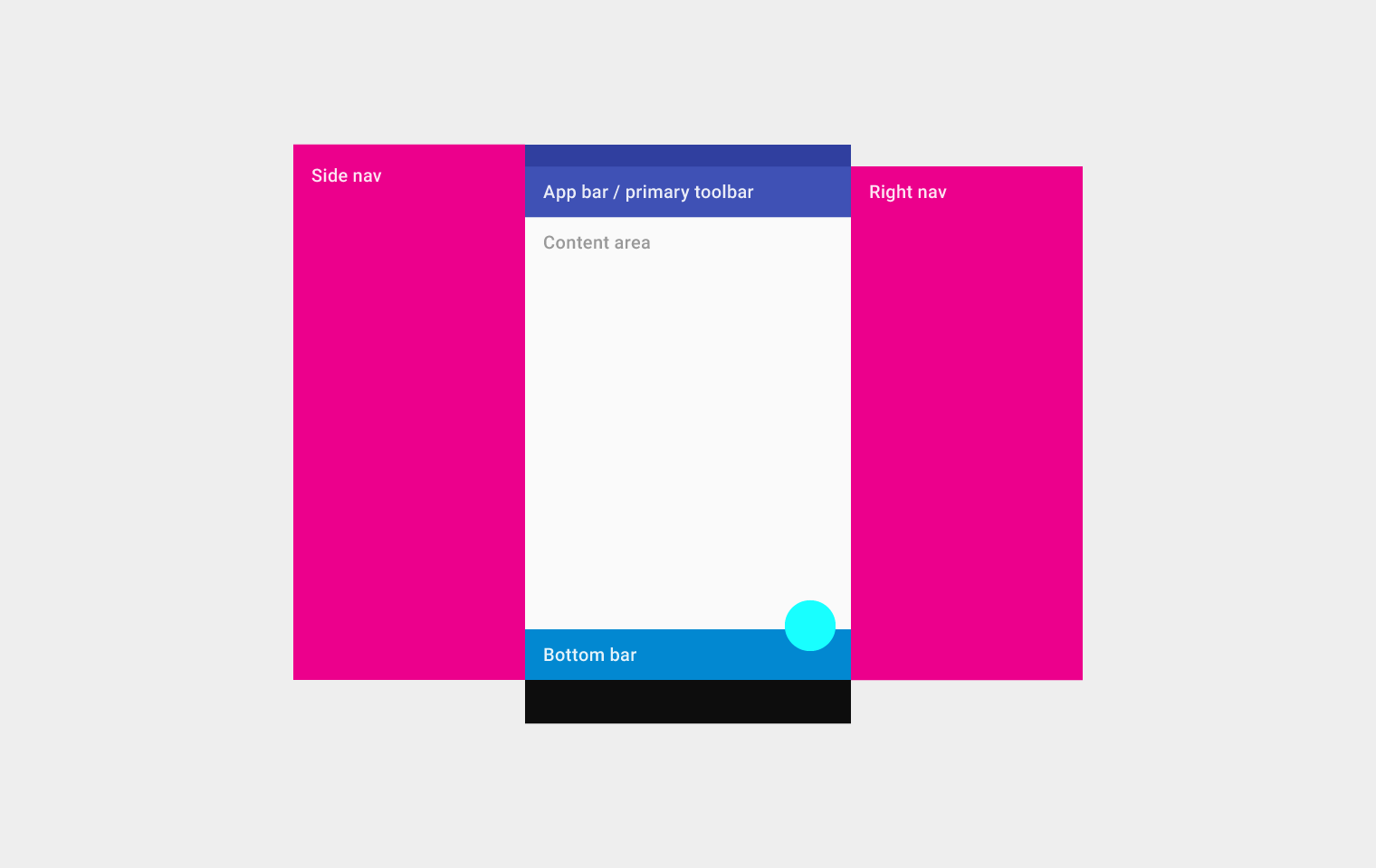 Android Navigation Bar Design Material