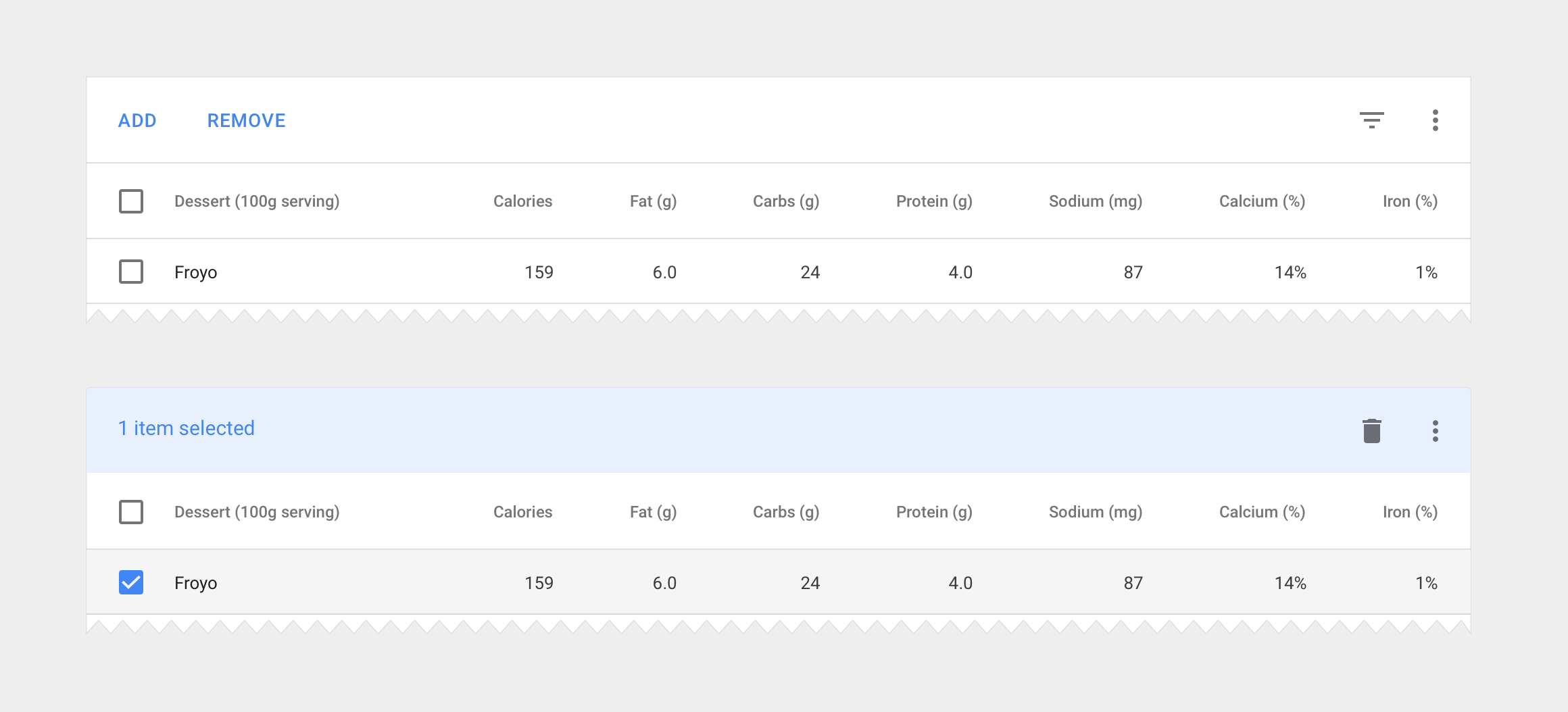 Data tables components material design guidelines for Html table footer